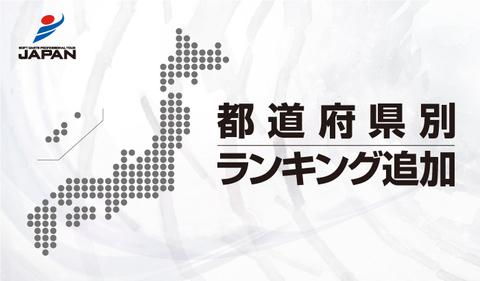 都道府県ランキングバナー.jpg
